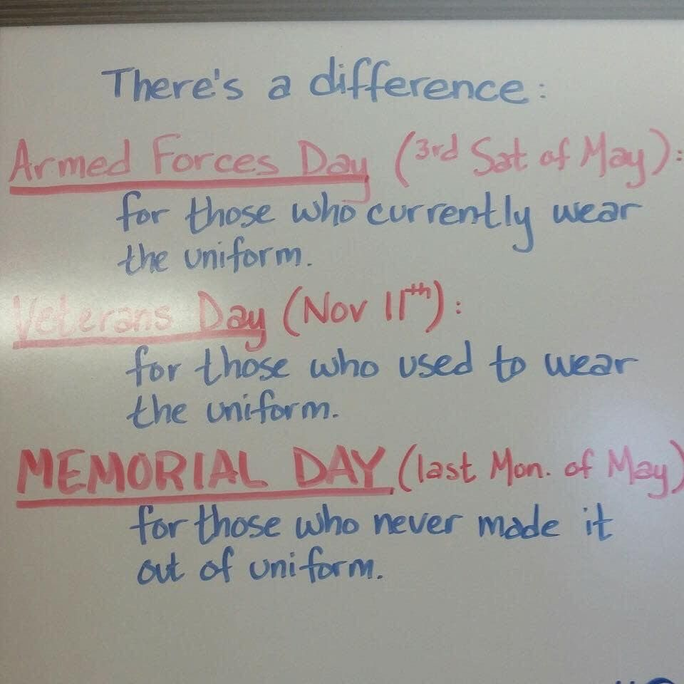 The difference between Armed Forces Day, Veterans Day ...