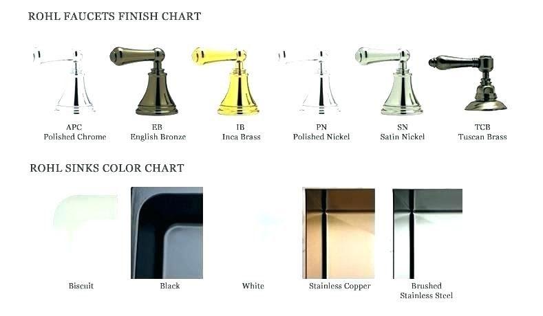 delta faucet color chart bathroom