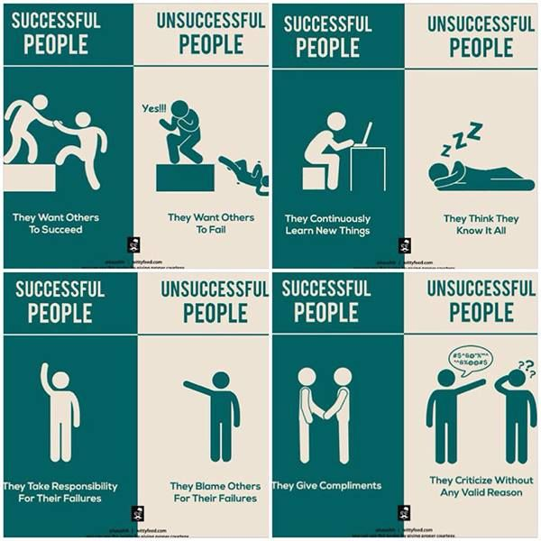 Success And Unsuccess Quotes: Habits Of Successful People Vs Unsuccessful People