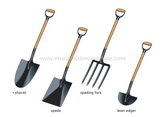 Delicieux Gardening Tools   Buy In March. Hoe, Hoe, Hoe. Shop From February To April  For Up To 50 Percent Off On Rakes, Hoes, Shovels (dirt    Not Snow) And  Other ...