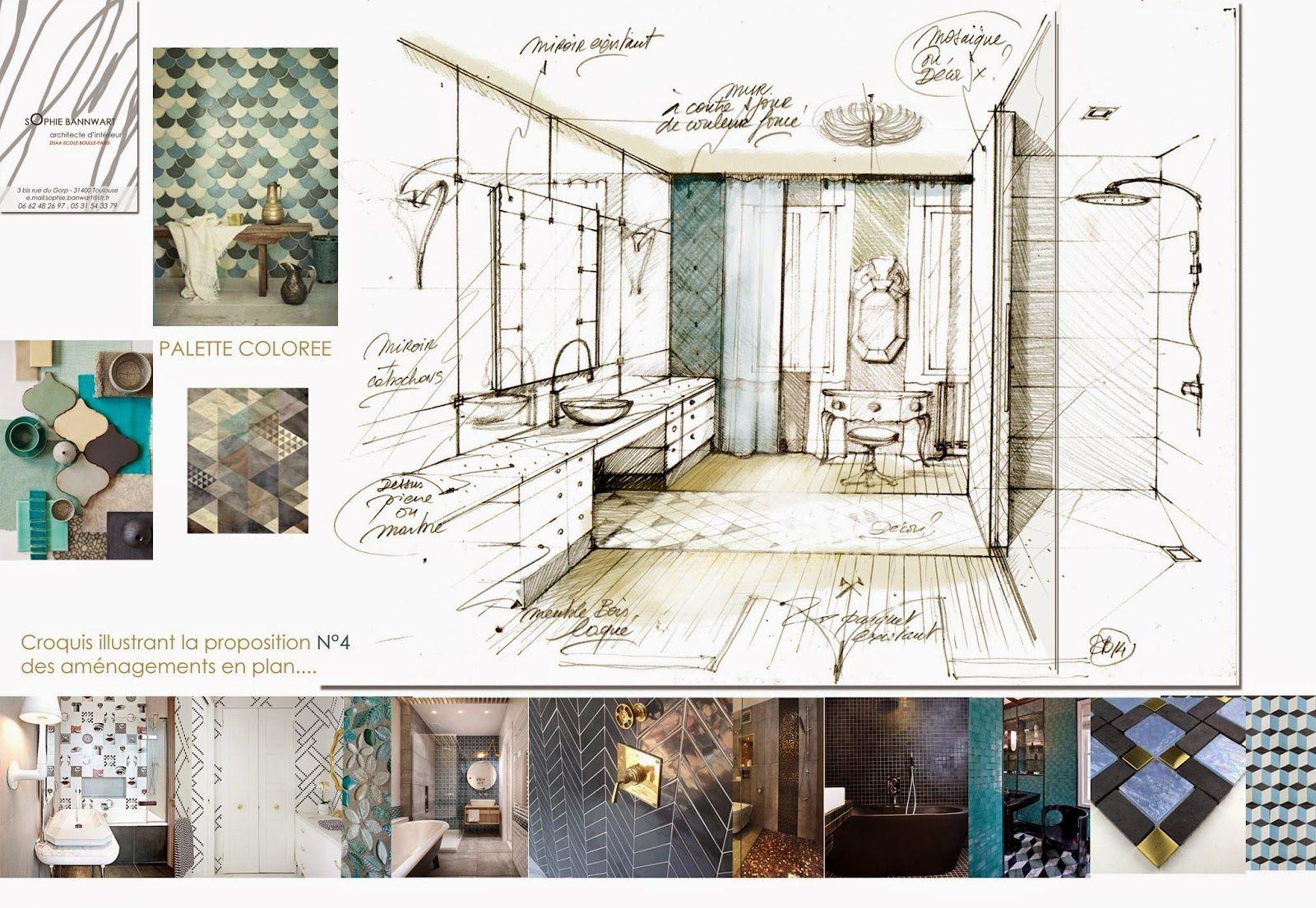L Architecture D Intérieur sophie bannwart - architecte d'intérieur | dessin décoration