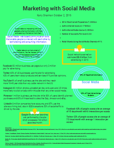 Pin By Shermanvt On Sherman Mgmt Class Infographic How To Create Infographics Media Web