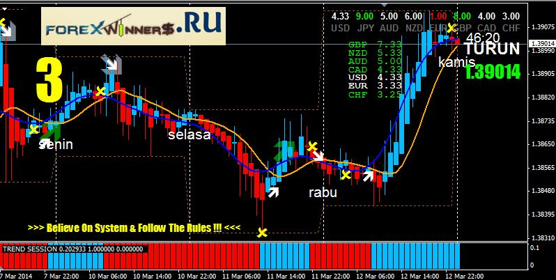 Bandit system forex brokers forex mt4
