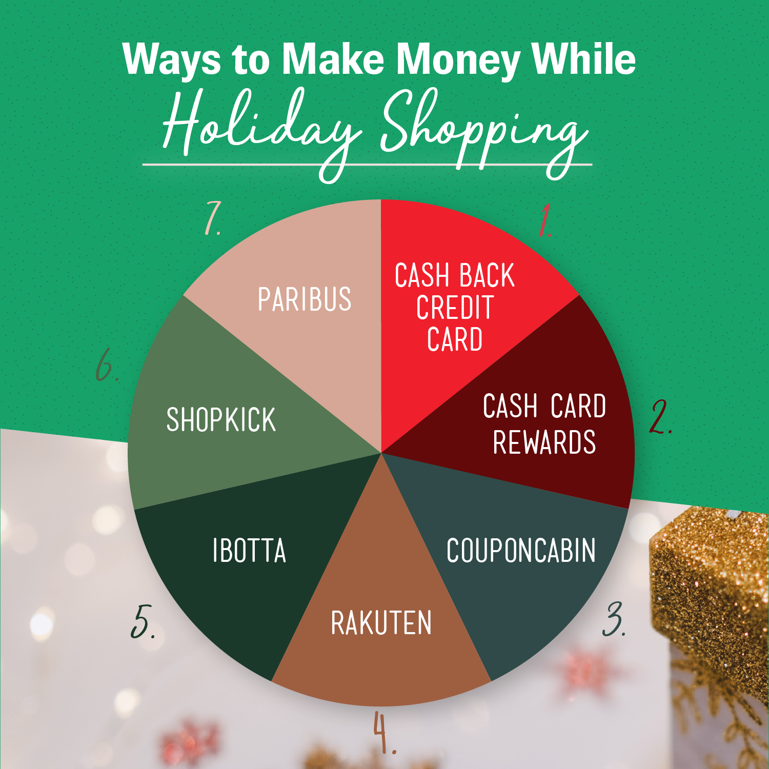 7 Ways to Make Money While Holiday Shopping Way to make
