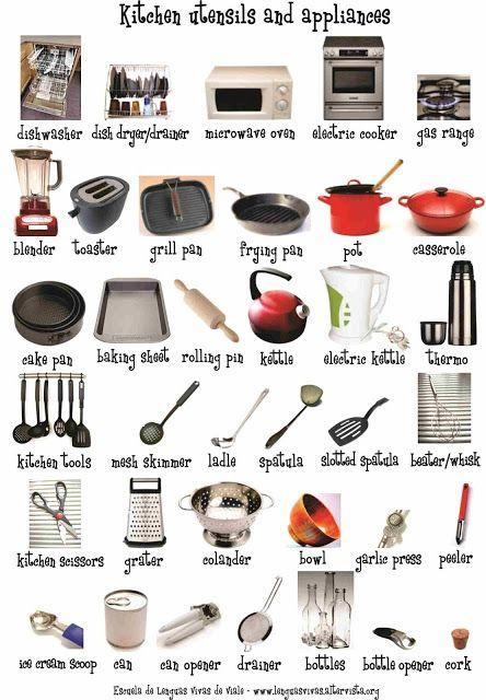 Utensilios De Cocina Kitchen Utensils Aprender Ingles