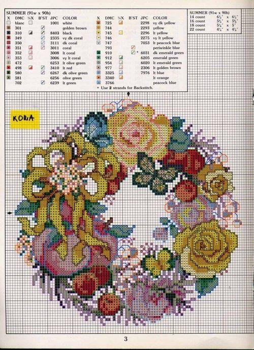 Christmas wreath. Cross-stitching chart