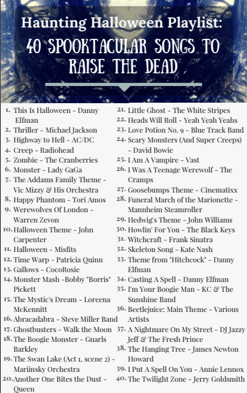 Halloween 2020 Soundtrack Printable List Haunting Halloween Playlist: 40 Spooktacular Songs to Raise the