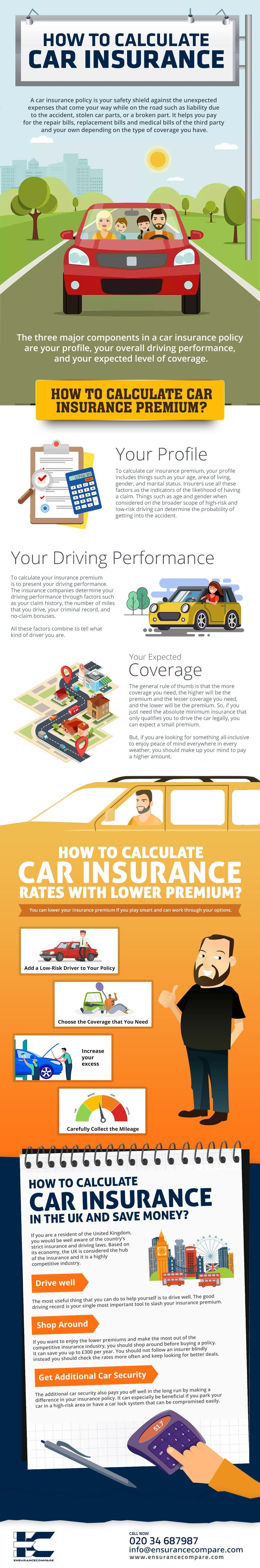How To Calculate Car Insurance Car Insurance Car Insurance Uk