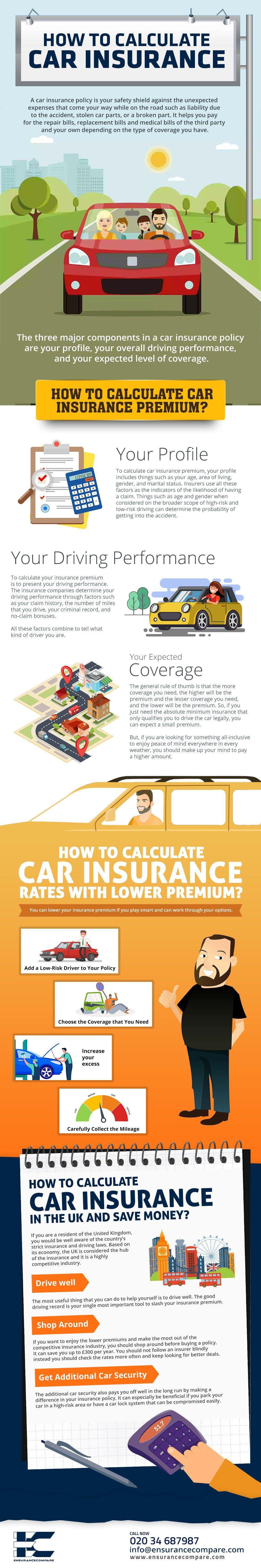 How to Calculate Car Insurance Car insurance, Car