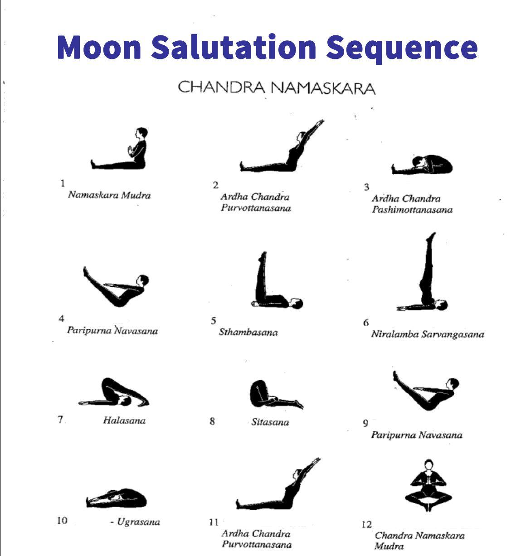 Moon Salutation Sequence Yoga Hathayoga Calmdown 3 Http Pitiminiandhealthy Tumblr Com Gentle Yoga Flow Moon Salutation Yoga Flow