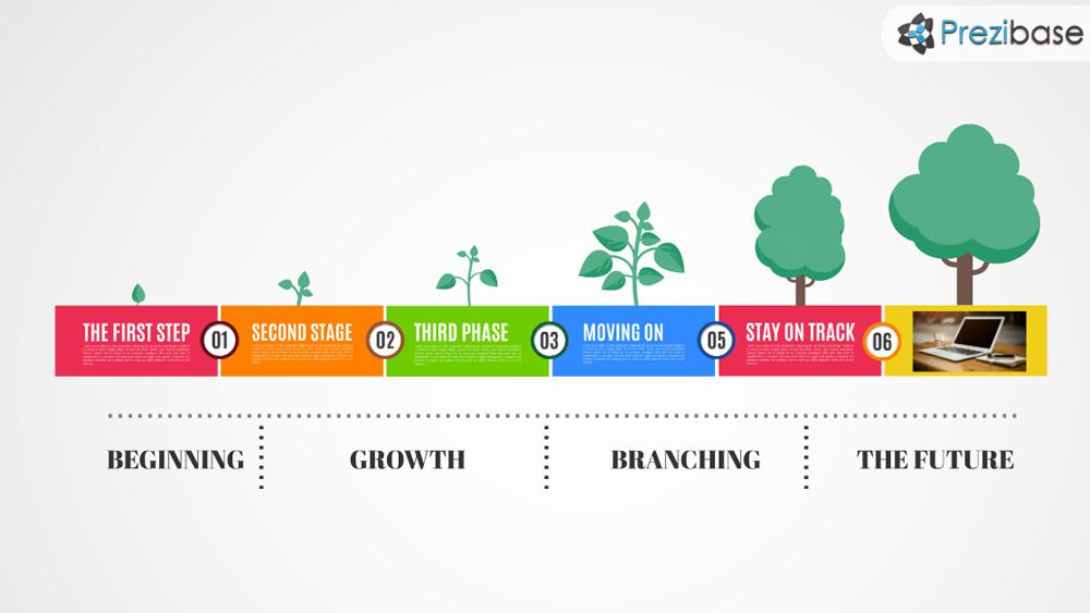 Business Timeline Growth Tree Seed To Tree Branching Prezi Template