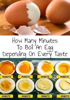 Egg How Many Minutes To Boil An Egg Depending On Every Taste Food Drinks Dessert Food Cooking Basics