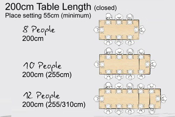 What Size Dining Table Should I Buy Berrydesign