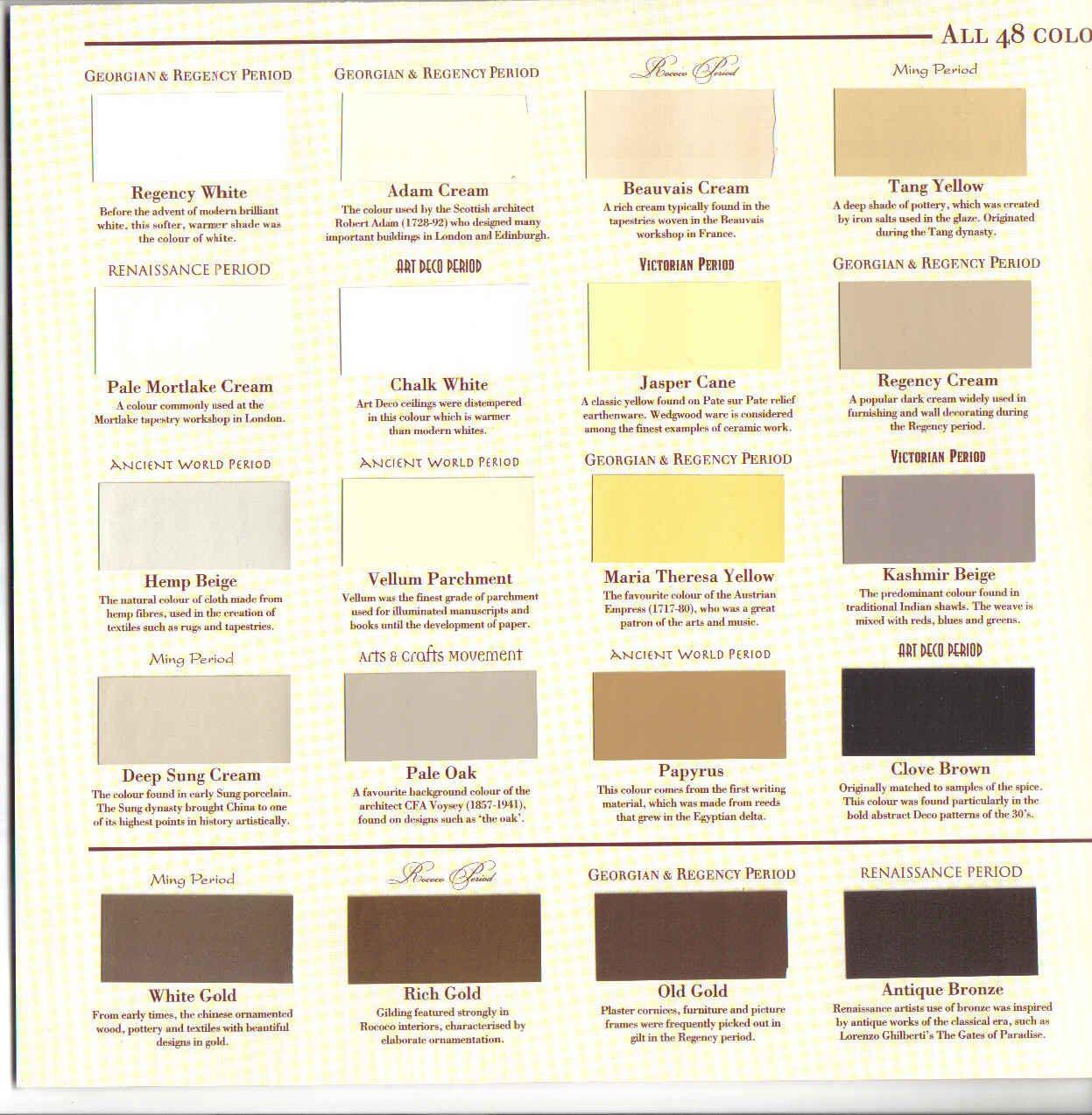 victorian colour palette victorian paint colours pinterest victorian victorian house. Black Bedroom Furniture Sets. Home Design Ideas
