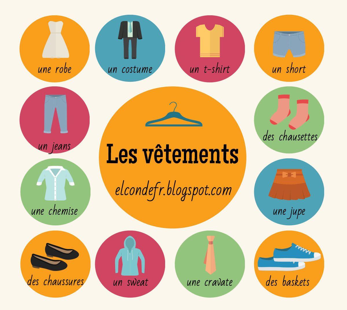 Les 86 meilleures images de Les vêtements   Vetements, Fle et Les ...