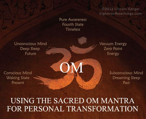 Day 1 Om Symbol Meaning Om Mantra Symbol Meaning Diagram 21 Day