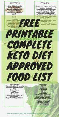 Keto Diet Shopping List for Beginners & Printable Keto Approved Food List,  #Approved #beginn…