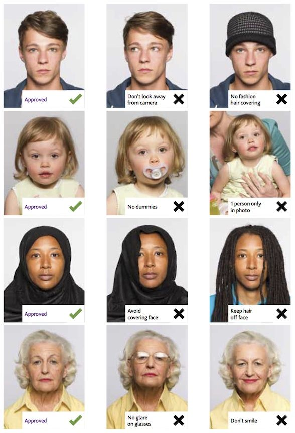 Examples Of Passport Photos Described In Text Above Passport Photo Getting A Passport Passport