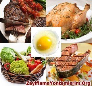 Acıktırmadan Zayıflatan 7 Günlük Protein Diyeti Listesi - Zayıflama Yöntemleri