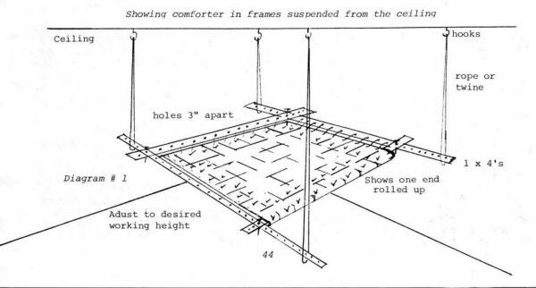 Diagram For Quilt Frames - Introduction To Electrical Wiring Diagrams •