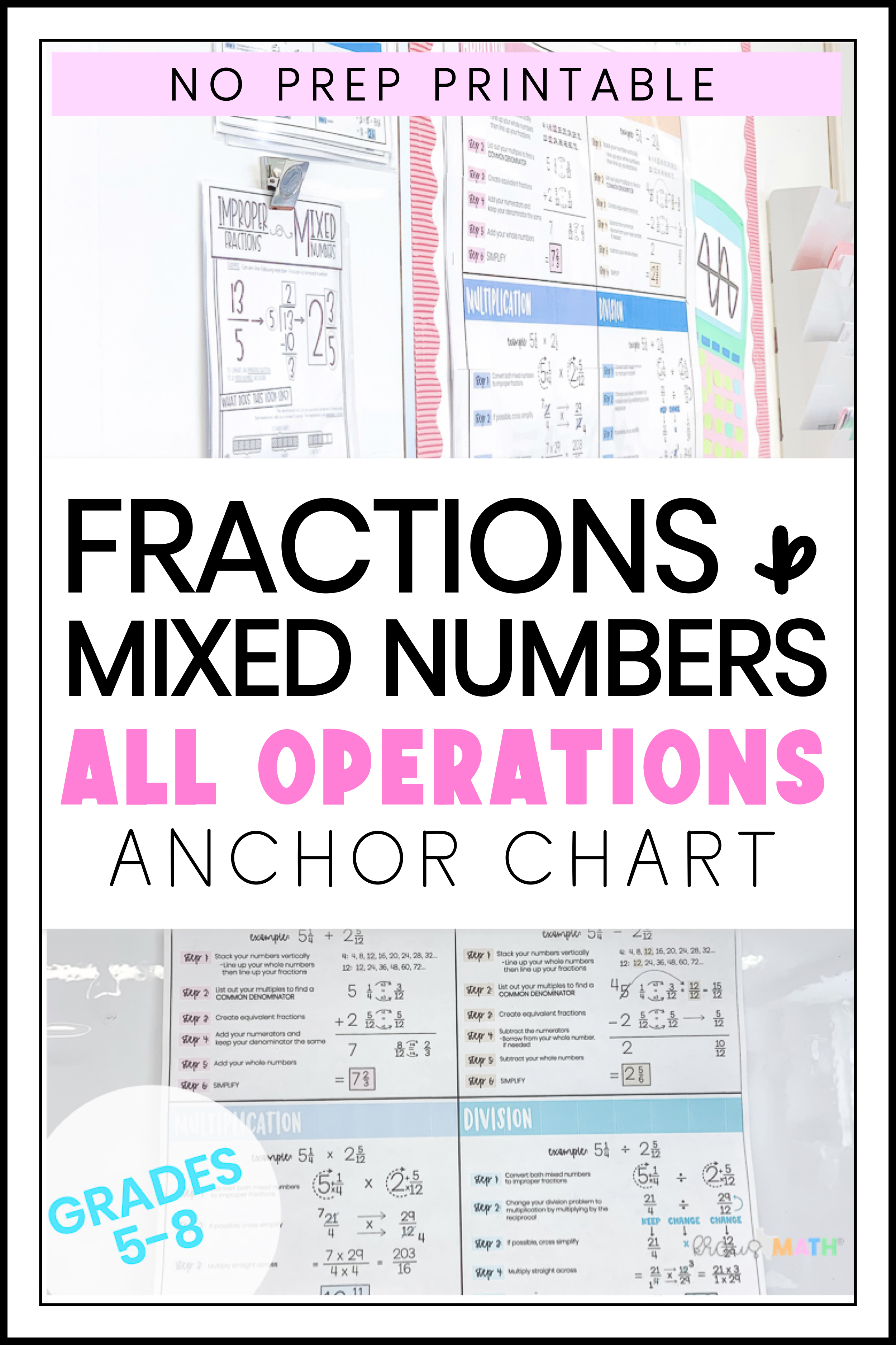 Mixed Number Amp Fraction Operations Poster Amp Reference