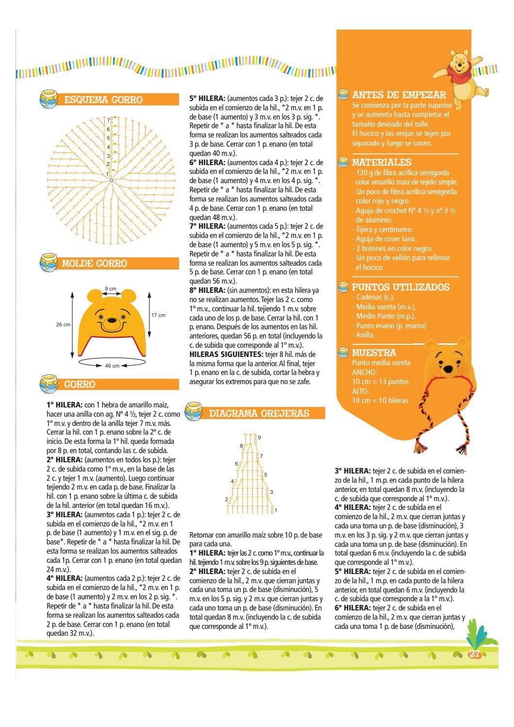 Pin de Isabel Nemet en Disfraces y Gorros personajes | Pinterest ...