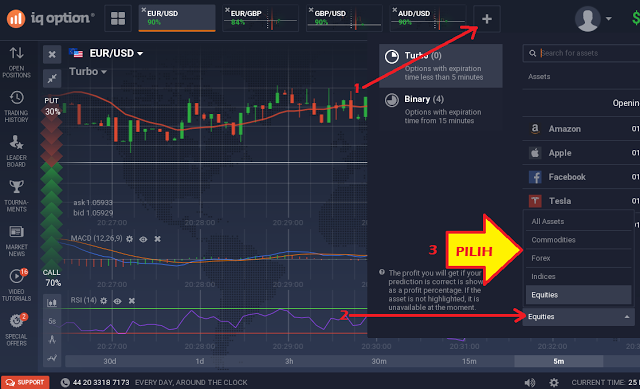 panduan trading option
