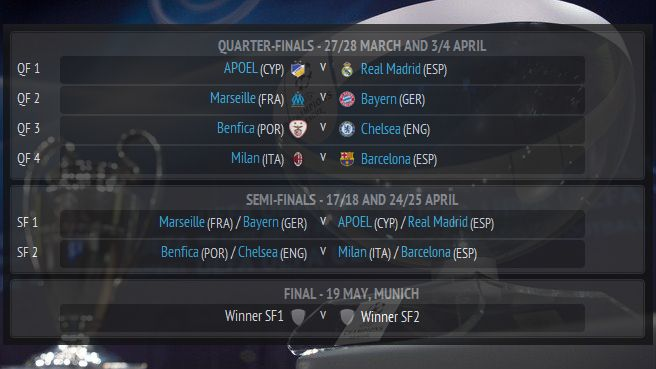 Uefa Champions League Quarter Final Semi Final And Final Draw Result Http Www Flashscore Com Champions League Football Europe League
