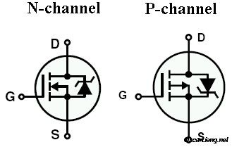 This MOSFET tutorial shows you some common questions from