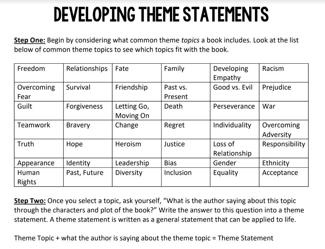 Writing Theme Statements Realistic Fiction Middle School Middle School Reading School Reading