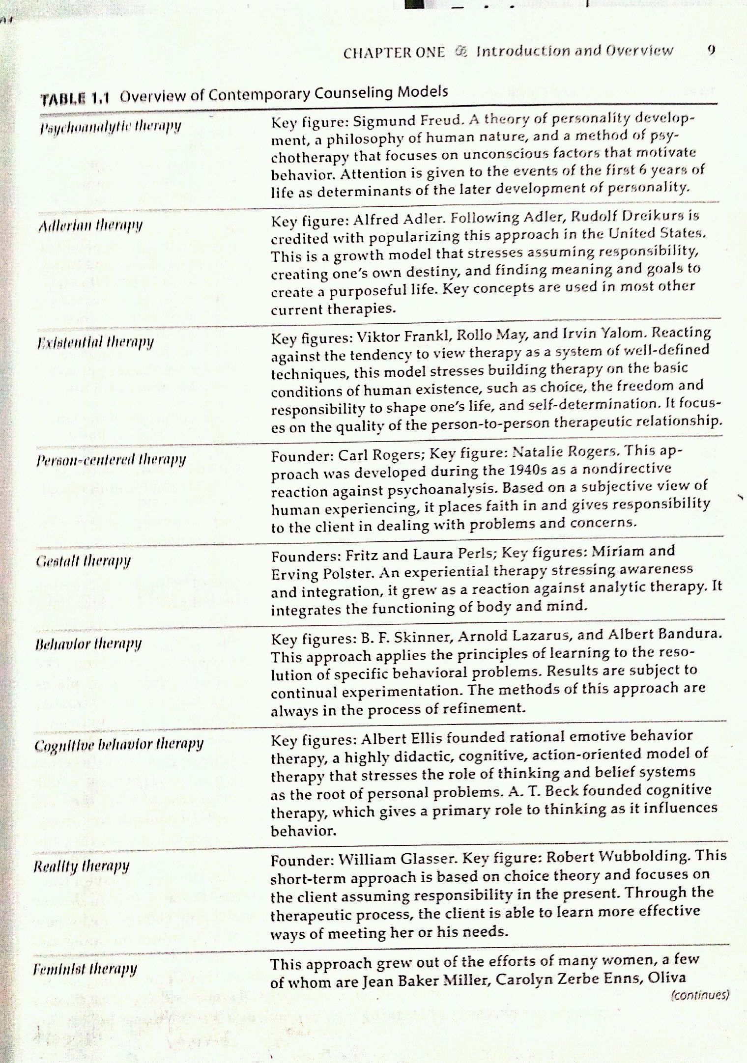 Pin By Gail Newman On Counseling Activities In 2020 Social Work Exam Social Work Theories Counselling Theories