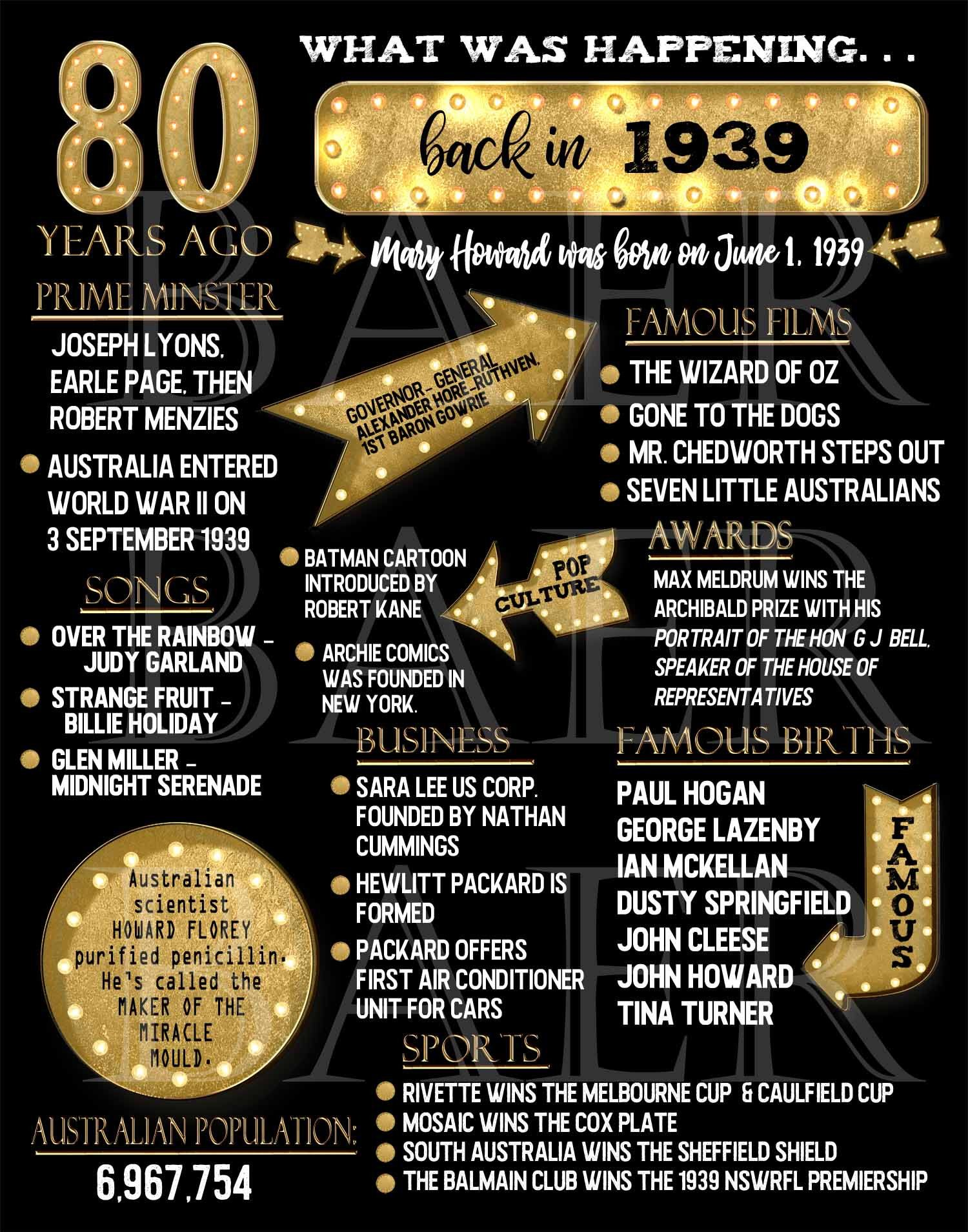 Excited To Share This Item From My Etsy Shop What Happened In 1939 Australia Digital Poster Person 80th Birthday 50th Wedding Anniversary Party Birthday Sign