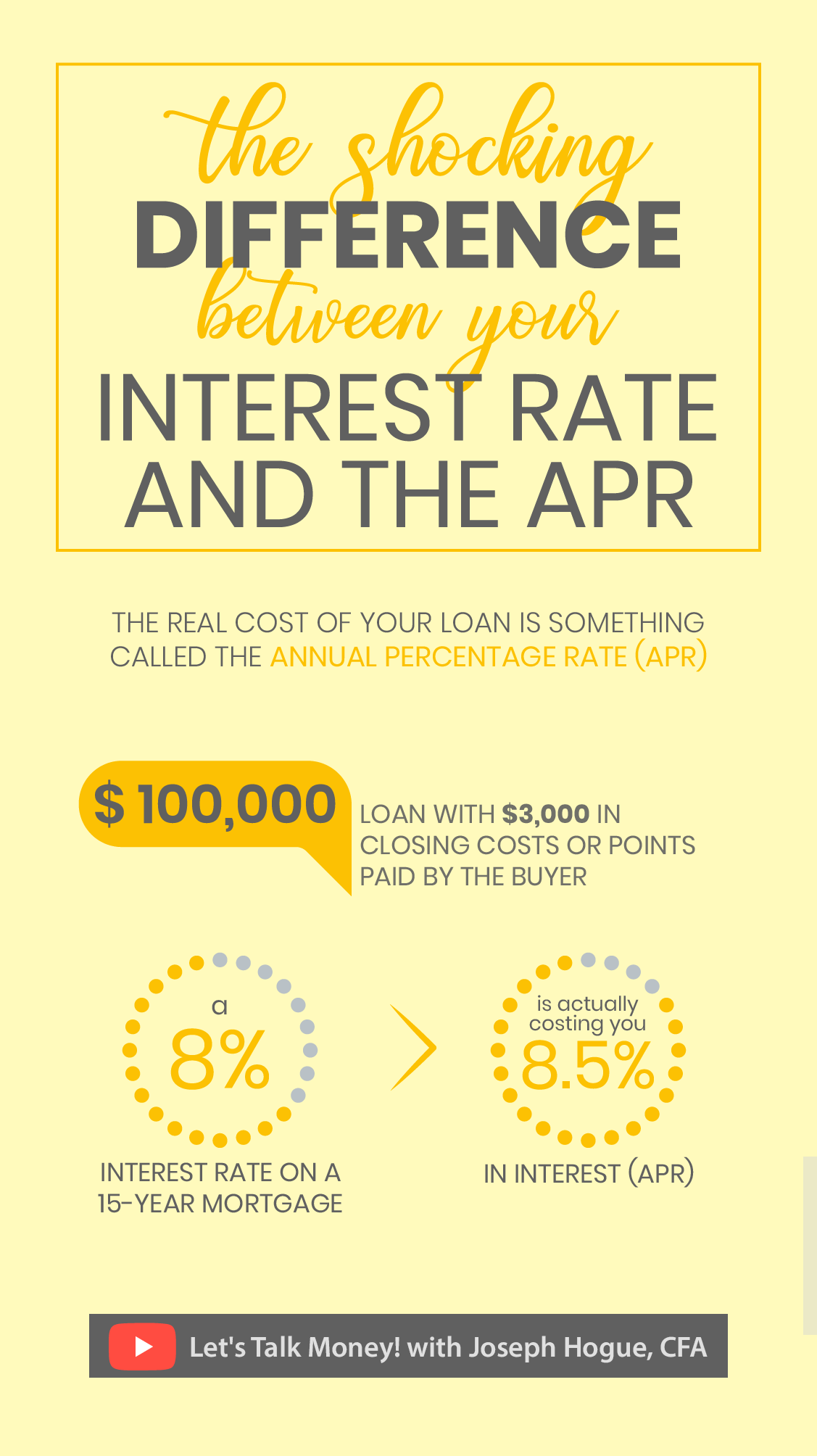 The Shocking Difference Between Apr And Interest Rate In 2020 Interest Rates Bad Credit Score Apply For A Loan