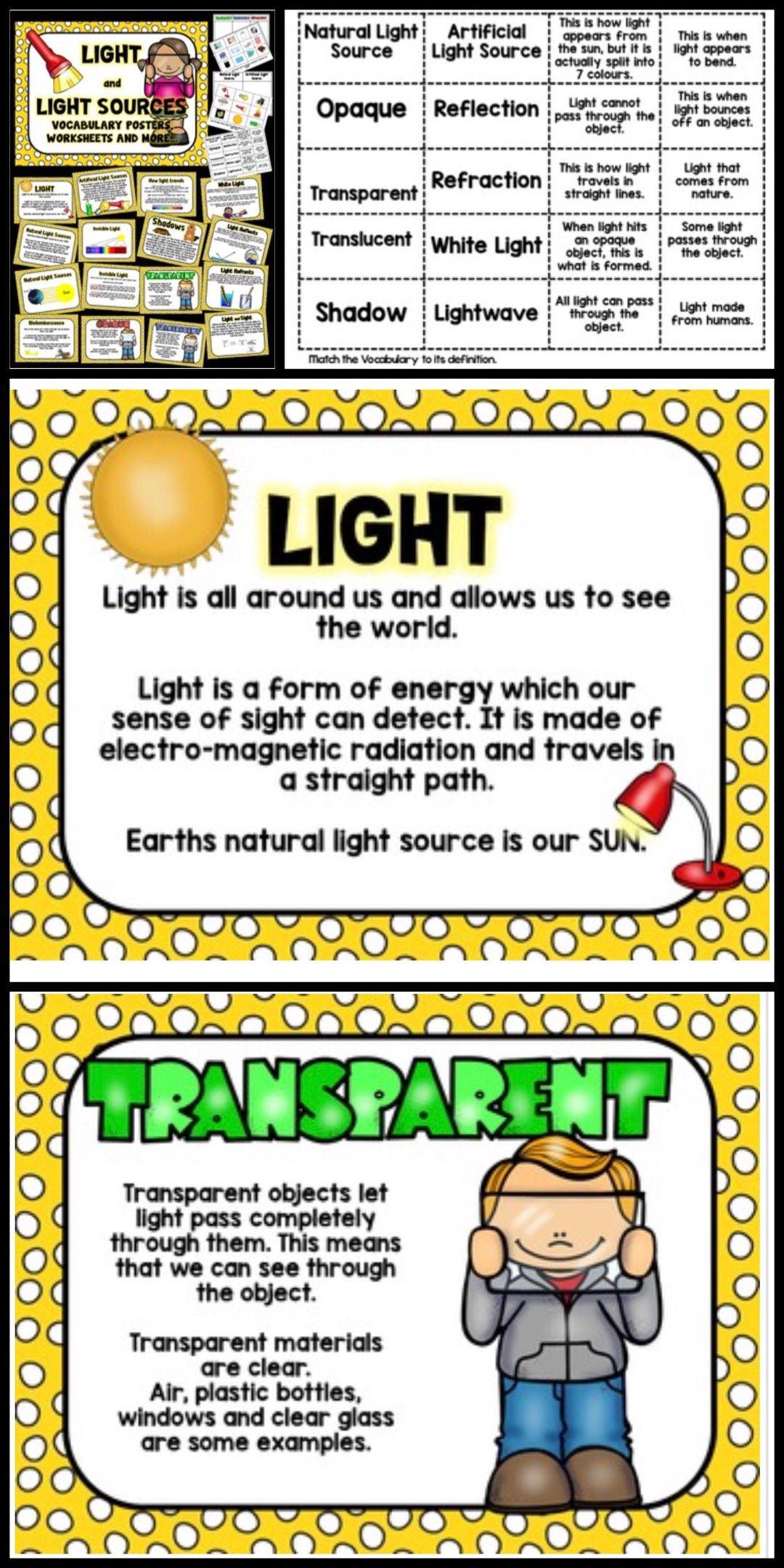 Light Light Sources And Properties Of Light Posters