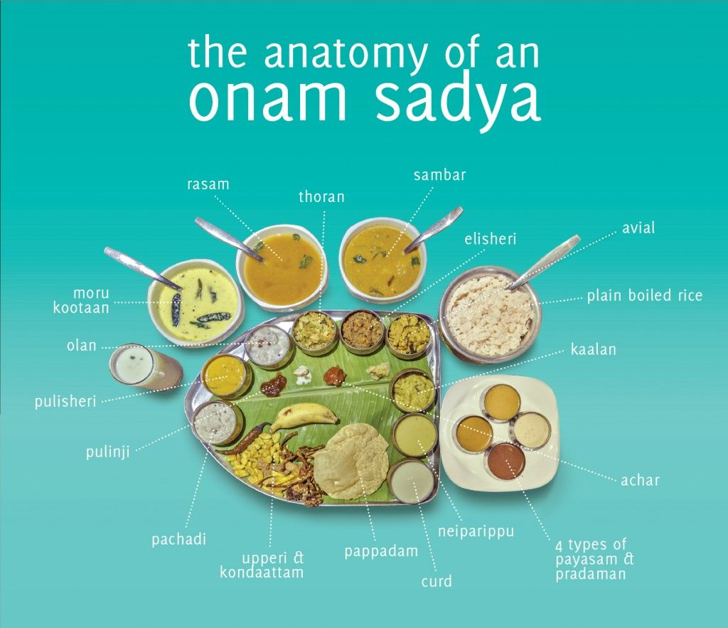 The Anatomy of an Onam Sadya | Indian Food | Pinterest
