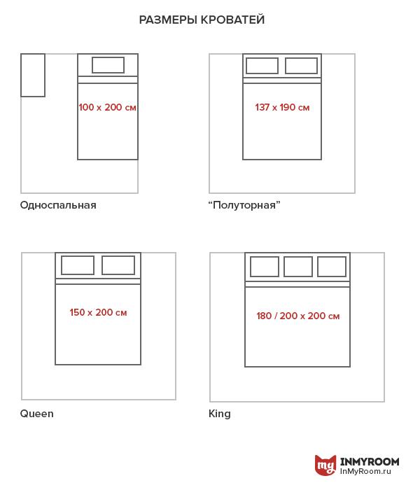 эргономика спальни что нужно учесть при расстановке мебели