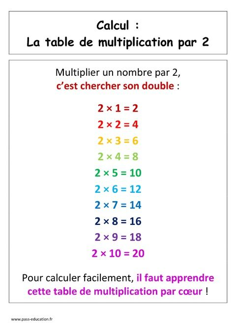Table de multiplication par 2 cp primaire maths 2 for Table de calcul
