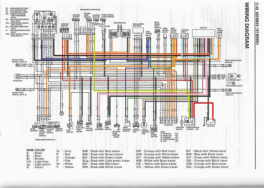 0ccde106327129131d6833e85af9a81a suzuki bandit wiring diagram suzuki wiring diagrams instruction Basic Electrical Wiring Diagrams at reclaimingppi.co