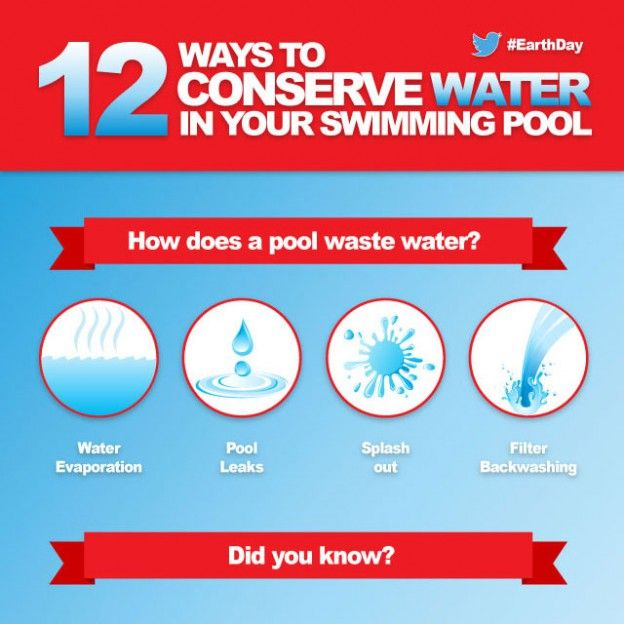 Interesting Facts About Swimming Pools Infographic Water Conservation Infographic And Pool