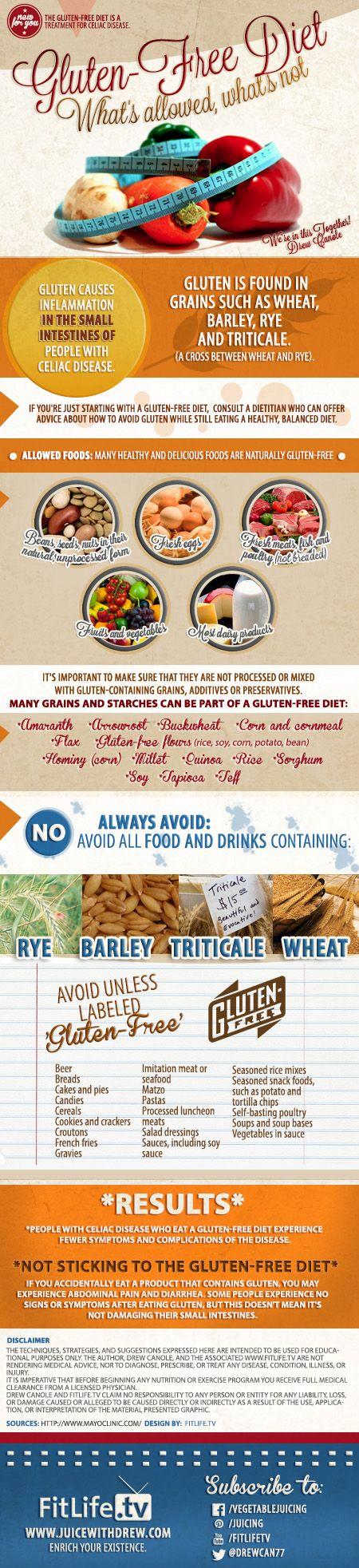 gluten free diet not allowed