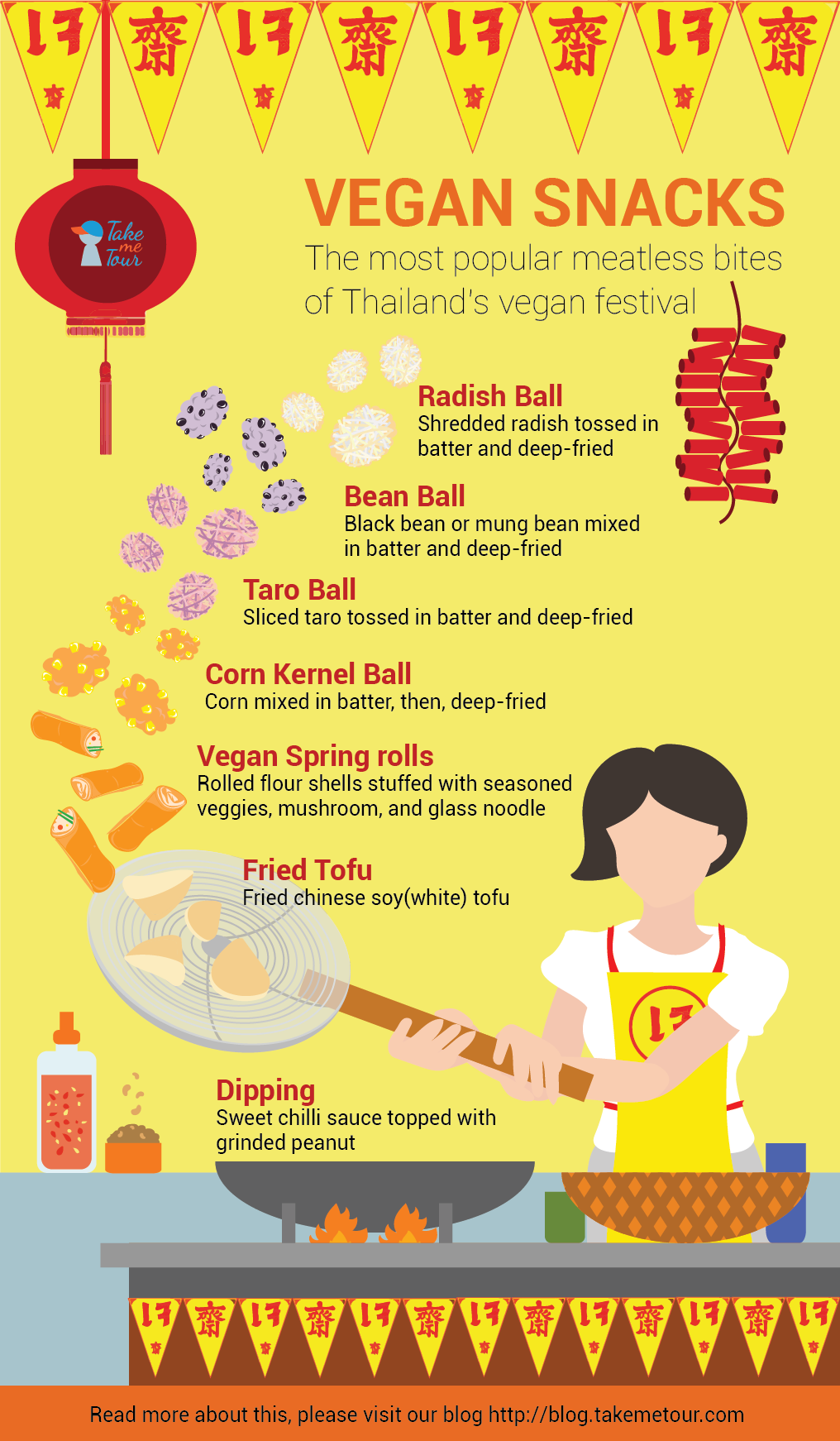 Best Vegan Bites 6 Popular Thai Vegan Snacks At Thailand Vegetarian Festival กรอบ