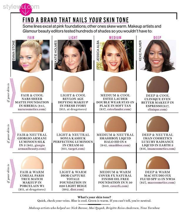 How To U201ccolor Match U201d Your Hair Color To Your Skin Tone Hair