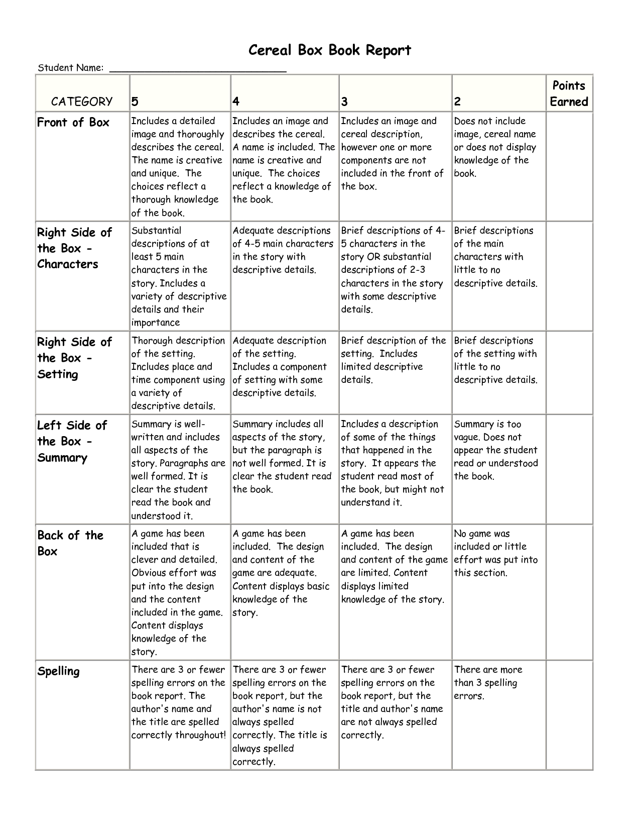 Rubric For Pizza Book Report