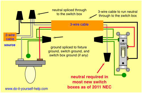 updated switch loop wiring diagram | Mechanical, Electrical ... on