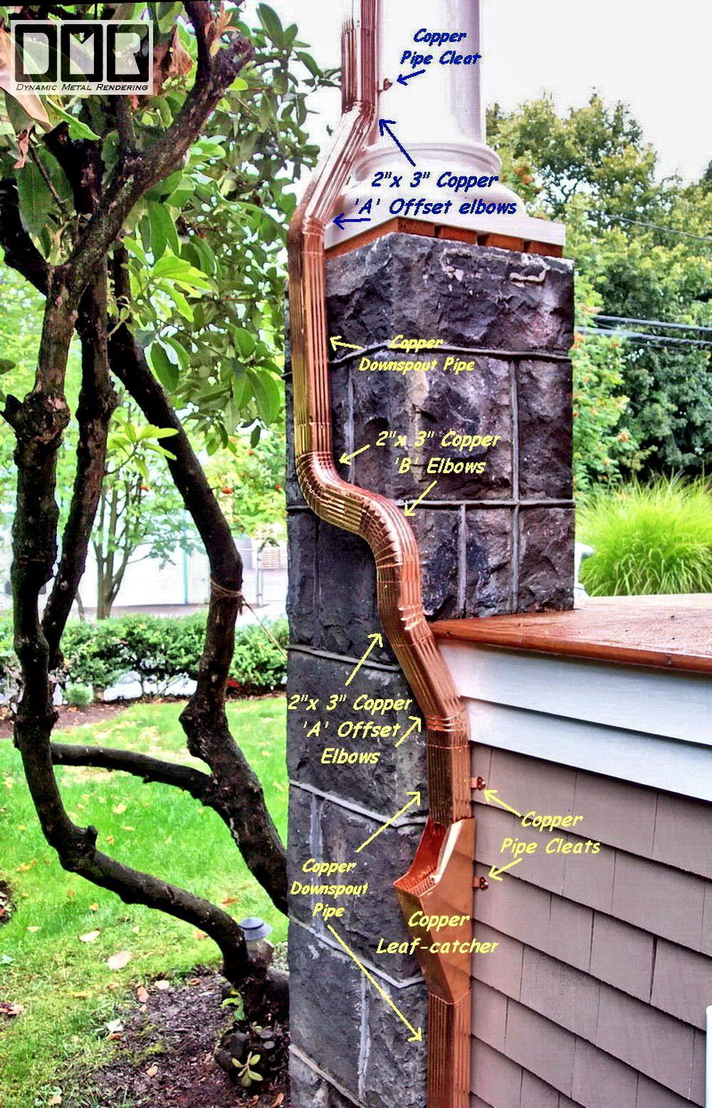 Decorative Gutter Downspouts Dmr Gutters Com Decorative