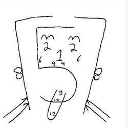 A Funny way to remember location of #Cranial #Nerves 1. #