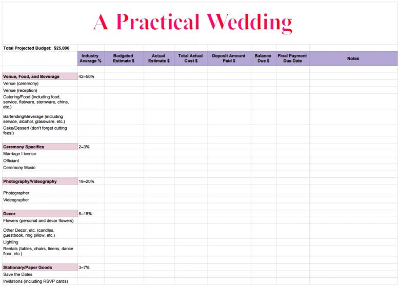 Apw Wedding Budget Spreadsheet