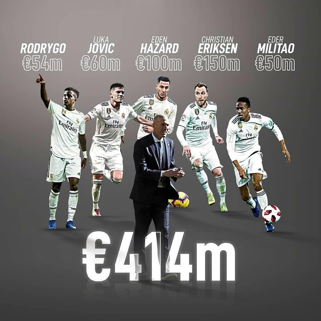 Real Madrid 2019 2020 Realmadrid Madrid Rmfc Halamadrid Laliga 433 Laligasantander Ramos Real Mad Real Madrid Players Hazard Real Madrid Real Madrid