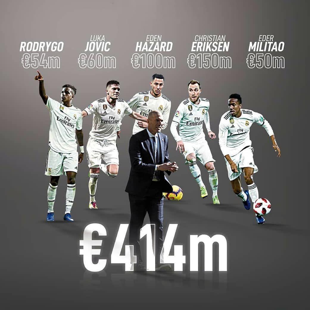 Real Madrid 2019 2020 Realmadrid Madrid Rmfc Halamadrid