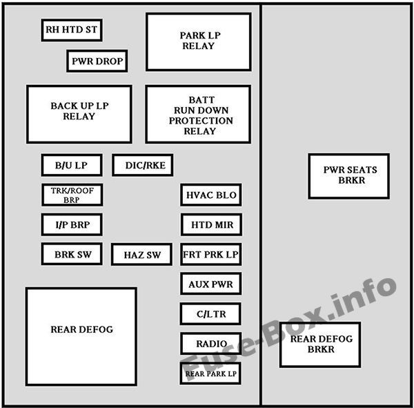 Instrument Panel Fuse Box Diagram  Chevrolet Impala  2000